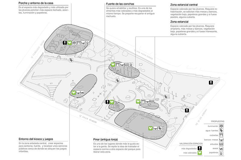 Analisis Propositivo Parque JH imagen