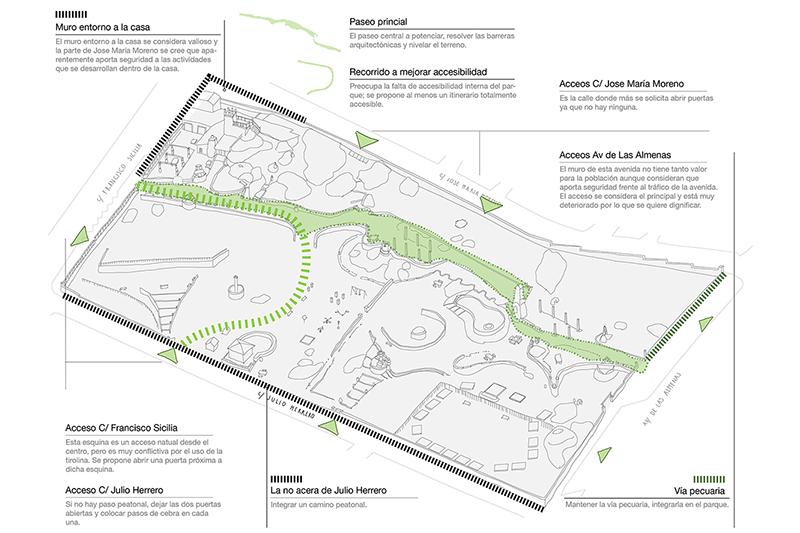 Analisis Propositivo Parque JH movilidad