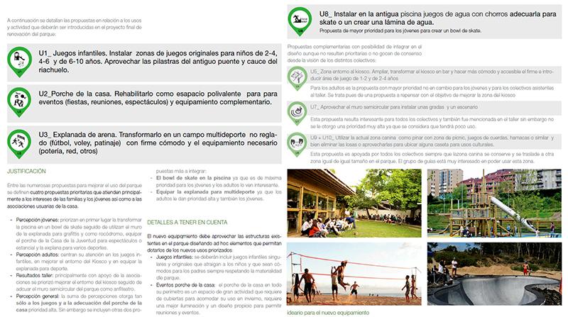 ParqueJH_resultados_usos